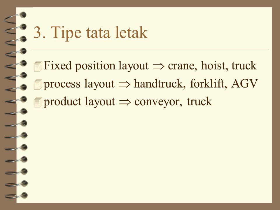3. Tipe tata letak 4 Fixed position layout  crane, hoist, truck 4 process layout  handtruck, forklift, AGV 4 product layout  conveyor, truck