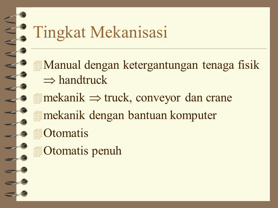 Tingkat Mekanisasi 4 Manual dengan ketergantungan tenaga fisik  handtruck 4 mekanik  truck, conveyor dan crane 4 mekanik dengan bantuan komputer 4 O