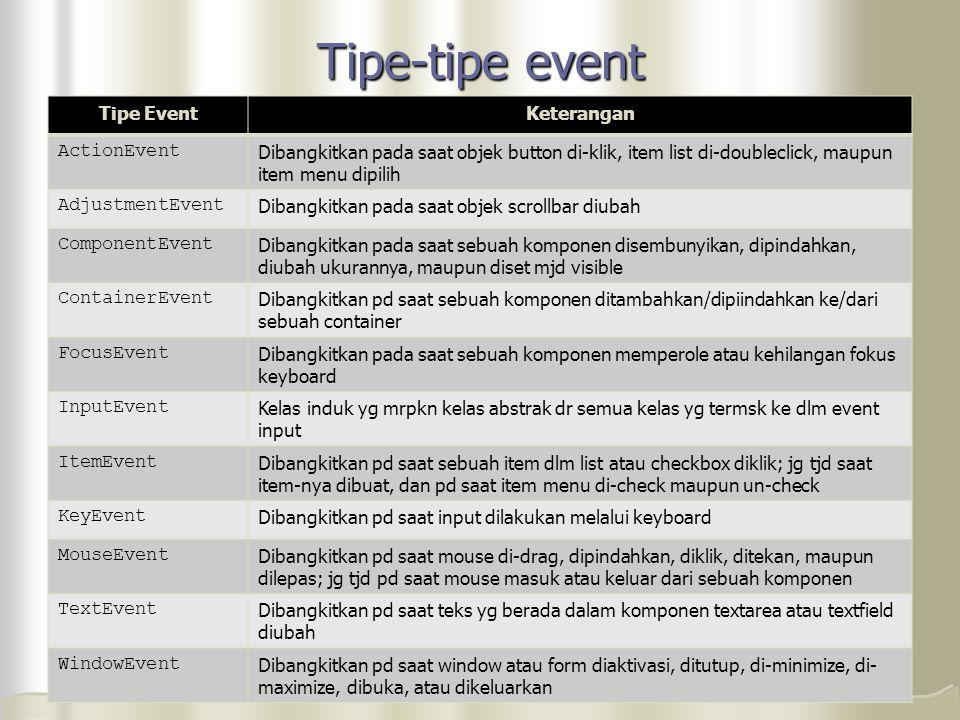 Slide 12 Tipe-tipe event Tipe EventKeterangan ActionEvent Dibangkitkan pada saat objek button di-klik, item list di-doubleclick, maupun item menu dipi