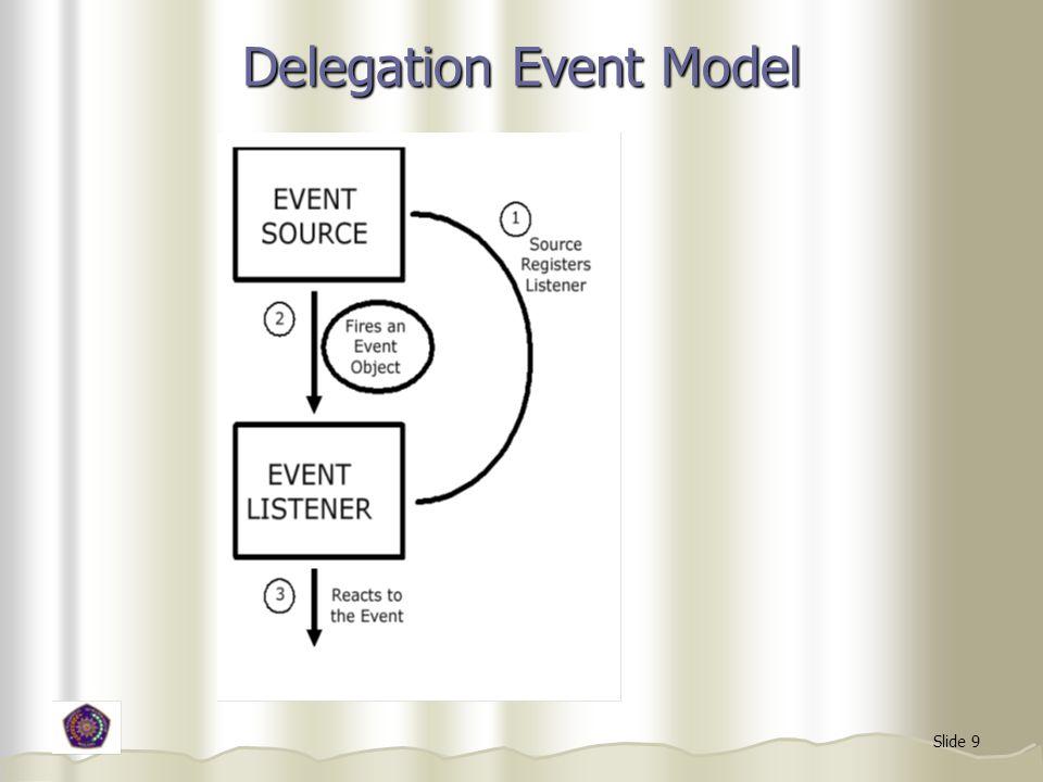 Slide 10 Contoh Event Handling langkah 1 langkah 3 langkah 2