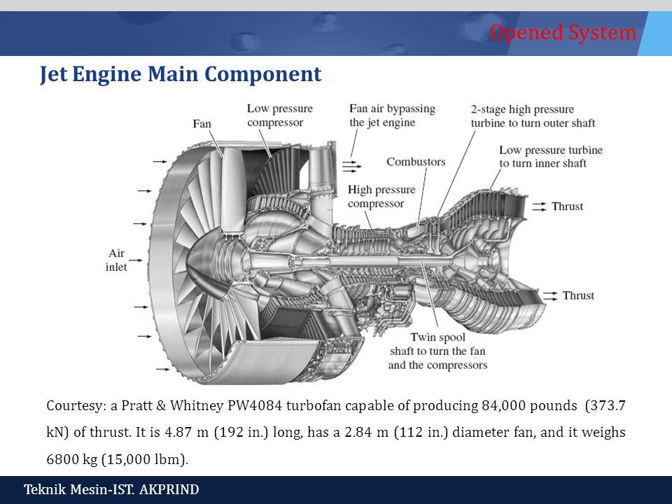 Opened System Teknik Mesin-IST. AKPRIND Courtesy: a Pratt & Whitney PW4084 turbofan capable of producing 84,000 pounds (373.7 kN) of thrust. It is 4.8
