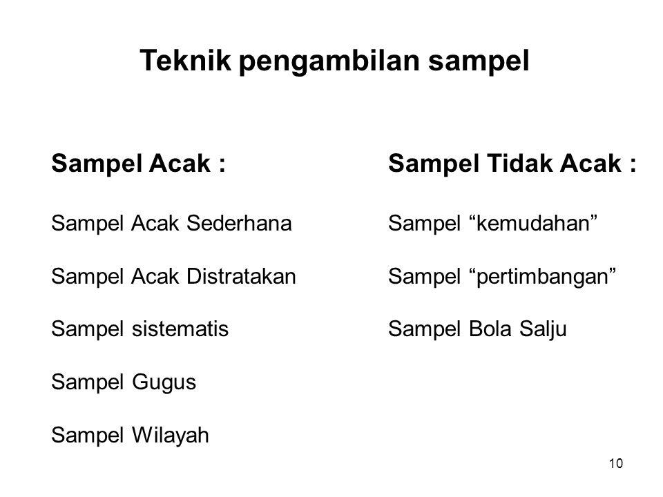 10 Teknik pengambilan sampel Sampel Acak : Sampel Acak Sederhana Sampel Acak Distratakan Sampel sistematis Sampel Gugus Sampel Wilayah Sampel Tidak Ac
