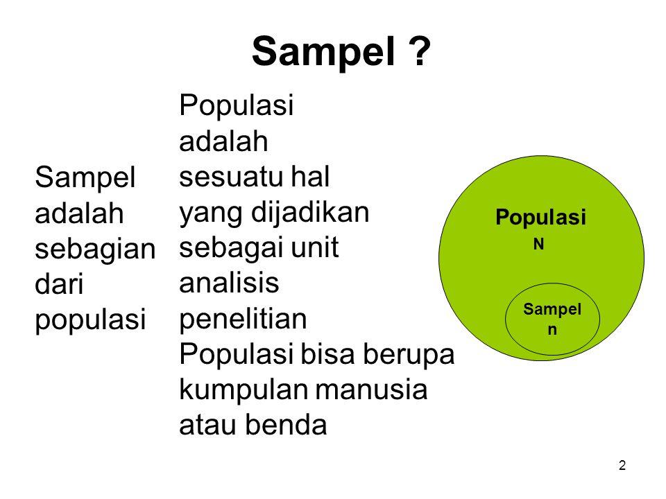 2 Sampel ? Sampel adalah sebagian dari populasi Populasi adalah sesuatu hal yang dijadikan sebagai unit analisis penelitian Populasi bisa berupa kumpu