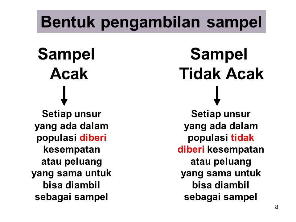 8 Bentuk pengambilan sampel Sampel Acak Sampel Tidak Acak Setiap unsur yang ada dalam populasi diberi kesempatan atau peluang yang sama untuk bisa dia