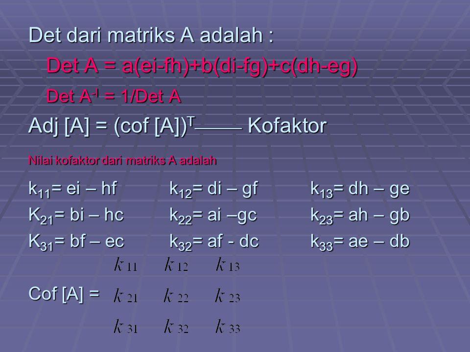 Det dari matriks A adalah : Det A = a(ei-fh)+b(di-fg)+c(dh-eg) Det A -I = 1/Det A Adj [A] = (cof [A]) T______ Kofaktor Nilai kofaktor dari matriks A adalah k 11 = ei – hfk 12 = di – gf k 13 = dh – ge K 21 = bi – hck 22 = ai –gc k 23 = ah – gb K 31 = bf – eck 32 = af - dc k 33 = ae – db Cof [A] =