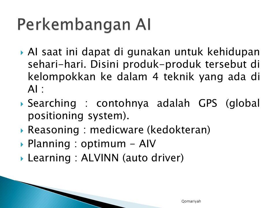  AI saat ini dapat di gunakan untuk kehidupan sehari-hari.