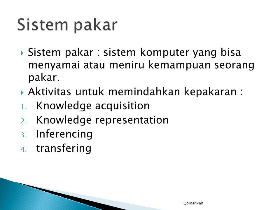  Sistem pakar : sistem komputer yang bisa menyamai atau meniru kemampuan seorang pakar.  Aktivitas untuk memindahkan kepakaran : 1. Knowledge acquis