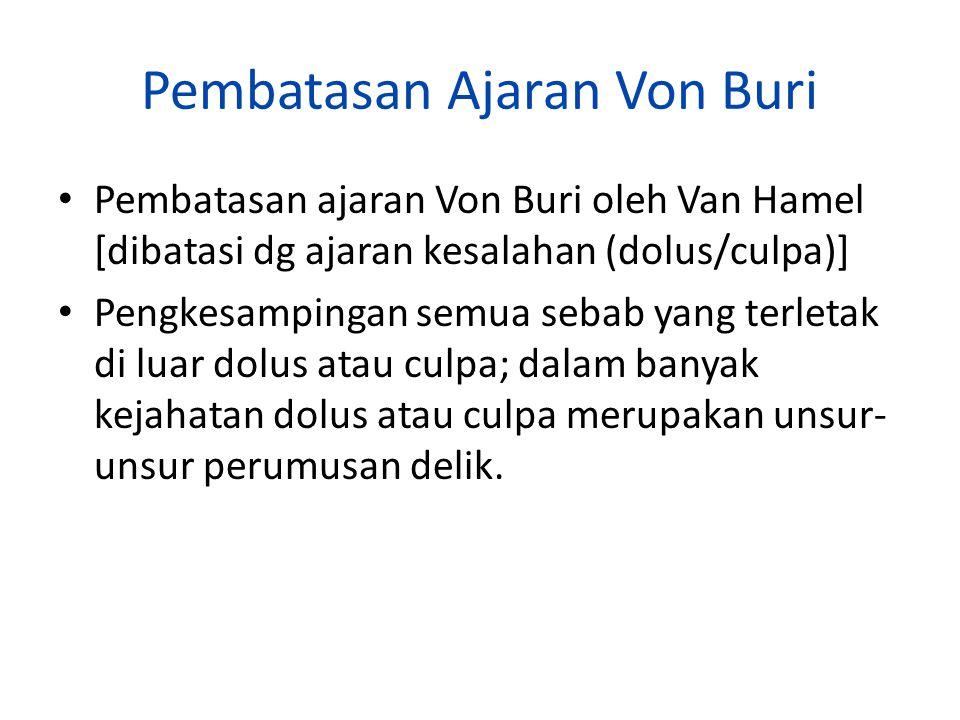 Pembatasan Ajaran Von Buri Pembatasan ajaran Von Buri oleh Van Hamel [dibatasi dg ajaran kesalahan (dolus/culpa)] Pengkesampingan semua sebab yang ter