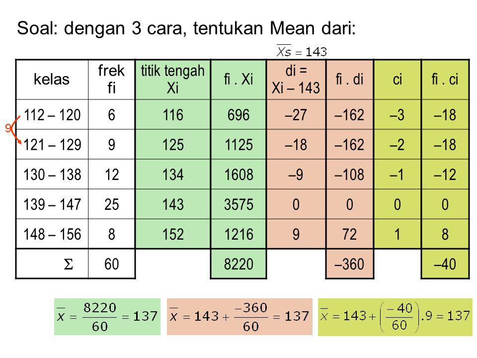 Soal: dengan 3 cara, tentukan Mean dari: kelas frek fi 112 – 1206 121 – 1299 130 – 13812 139 – 14725 148 – 1568  60 titik tengah Xi 116 125 134 143 1