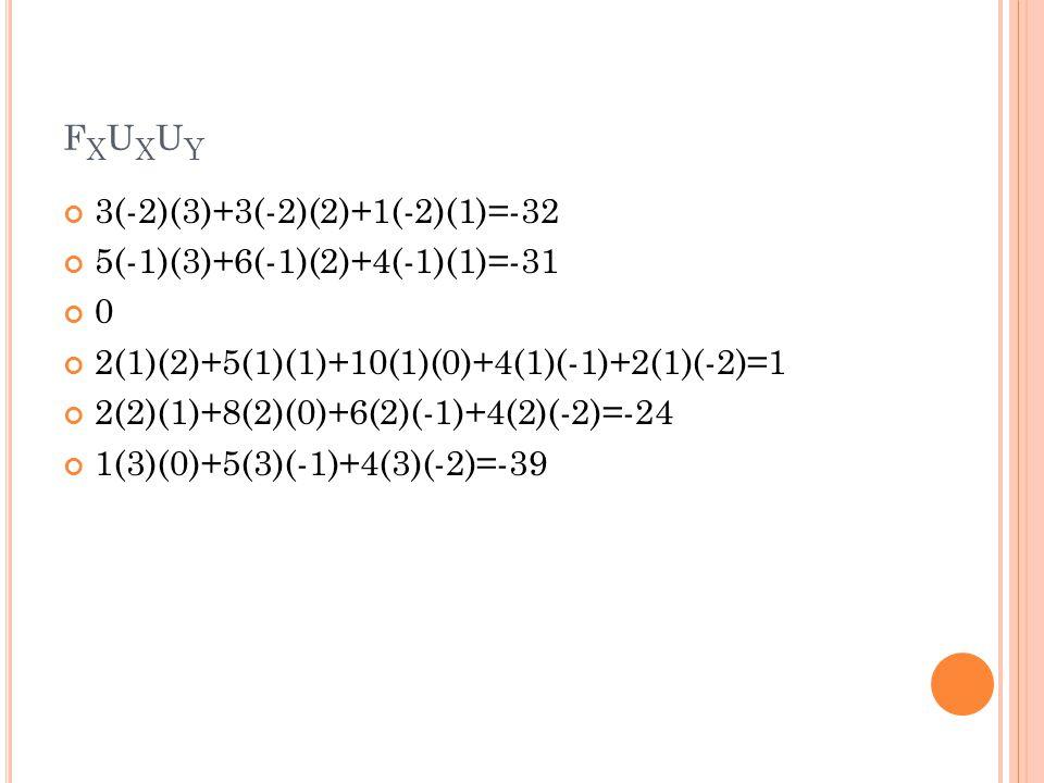 FXUXUYFXUXUY 3(-2)(3)+3(-2)(2)+1(-2)(1)=-32 5(-1)(3)+6(-1)(2)+4(-1)(1)=-31 0 2(1)(2)+5(1)(1)+10(1)(0)+4(1)(-1)+2(1)(-2)=1 2(2)(1)+8(2)(0)+6(2)(-1)+4(2