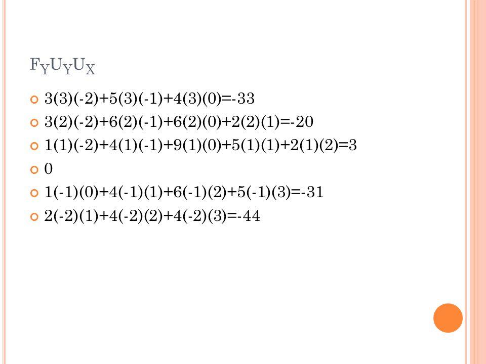 FYUYUXFYUYUX 3(3)(-2)+5(3)(-1)+4(3)(0)=-33 3(2)(-2)+6(2)(-1)+6(2)(0)+2(2)(1)=-20 1(1)(-2)+4(1)(-1)+9(1)(0)+5(1)(1)+2(1)(2)=3 0 1(-1)(0)+4(-1)(1)+6(-1)