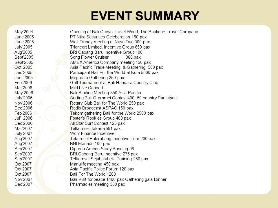 May'2004Opening of Bali Crown Travel World, The Boutique Travel Company June'2005PT.Niko Securities Celeberation 150 pax June'2005Wall Disney meeting at Nusa Dua 300 pax July'2005Trioncort Limited, Incentive Group 650 pax Aug'2005BRI Cabang Baru Incentive Group 100 Sept'2005Song Flower Cruiser380.pax Sept'2005AMEX America Company meeting 150 pax Oct' 2005Asia Pacific Trade Meeting & Gathering 500 pax Dec'2005Participant Bali For the World at Kuta 5000 pax Jan' 2005Megaratu Gathering 250 pax Feb'2006Golf Tournament at Bali Handara Country Club Mar'2006Mild Live Concert May'2006Bali Starling Meeting 350 Asia Pacific July'2006Surfing Bali Grommet Contest 400, 50 country Participant Nov'2006Rotary Club Bali for The World 250 pax Dec'2006Radio Broadcast ASPAC 150 pax Feb'2006Tekom gathering Bali for the World 2500 pax Jul' 2006Foster's Rookies Group 400 pax Dec'2006All Star Surf Contest 125 pax Mar'2007Telkomsel Jakarta 591 pax July'2007Wom Finance Incentive Aug'2007Tekomsel Palembang Incentive Tour 200 pax Aug'2007BNI Manado 100 pax Sep'2007Diparda Ambon Study Banding 98 Sep'2007BRI Cabang Baru Incentive 275 pax Sep'2007Telkomsel Sejabotabek, Training 250 pax Oct'2007Manulife meeting 450 pax Oct'2007Asia Pacific Police Forum 120,pax Oct'2007Bali For The World 1200 Nov'2007Bali Visit for peace 1400 pax Gathering gala Dinner Dec'2007Pharmacies meeting 300 pax EVENT SUMMARY