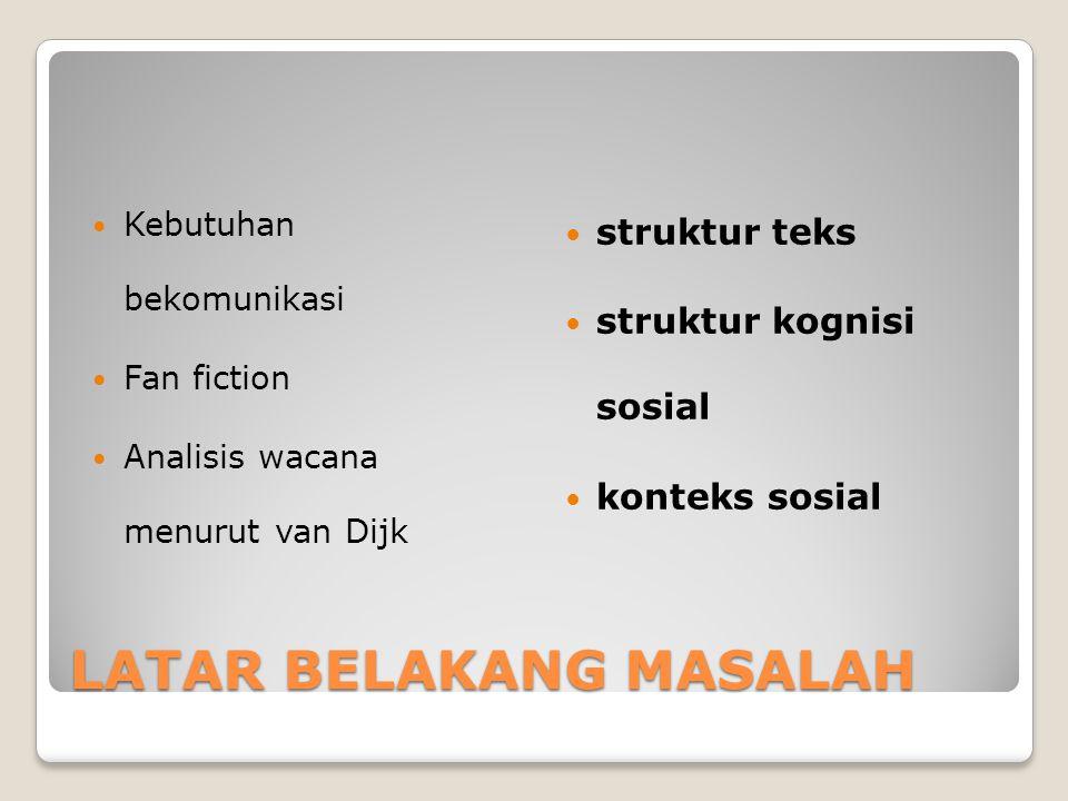 LATAR BELAKANG MASALAH Kebutuhan bekomunikasi Fan fiction Analisis wacana menurut van Dijk struktur teks struktur kognisi sosial konteks sosial