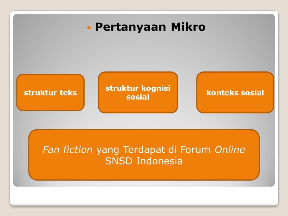 Maksud Penelitian mendeskripsikan secara terperinci tentang Analisis Teks Wacana Fan fiction Di Forum Online SNSD Indonesia .