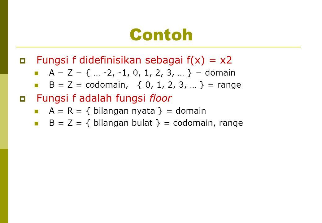 Contoh  Fungsi f didefinisikan sebagai f(x) = x2 A = Z = { … -2, -1, 0, 1, 2, 3, … } = domain B = Z = codomain, { 0, 1, 2, 3, … } = range  Fungsi f adalah fungsi floor A = R = { bilangan nyata } = domain B = Z = { bilangan bulat } = codomain, range