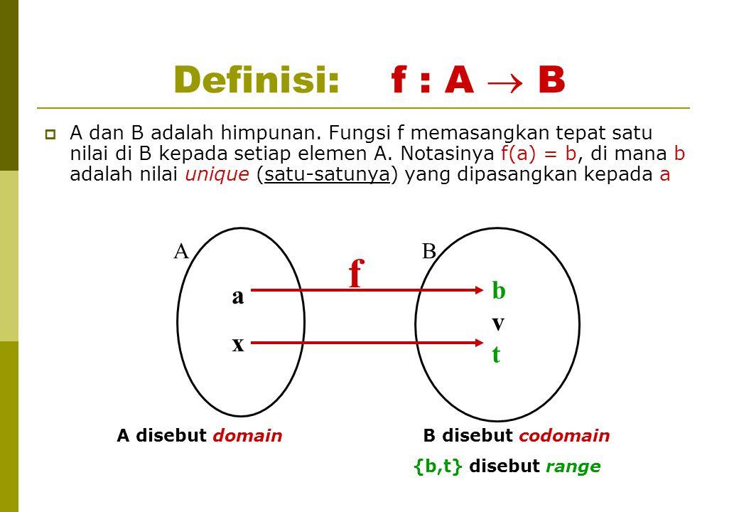 A disebut domain B disebut codomain {b,t} disebut range axax b v t f AB Definisi: f : A  B  A dan B adalah himpunan. Fungsi f memasangkan tepat satu