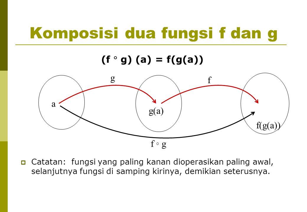 g f f  g a g(a) f(g(a)) Komposisi dua fungsi f dan g  Catatan: fungsi yang paling kanan dioperasikan paling awal, selanjutnya fungsi di samping kirinya, demikian seterusnya.
