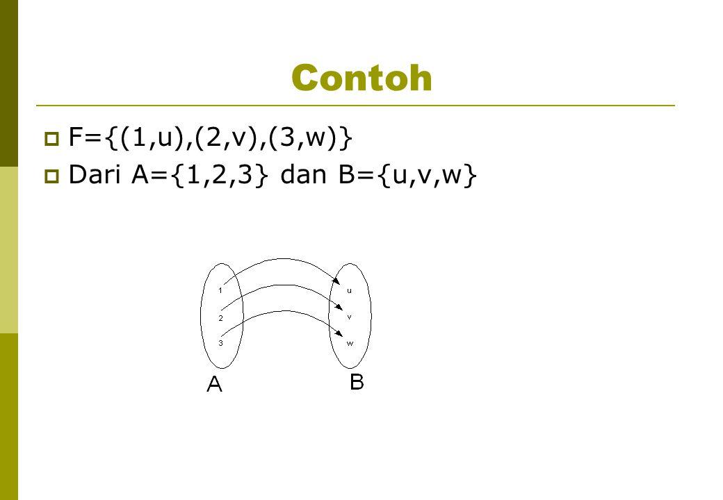 Contoh  F={(1,u),(2,v),(3,w)}  Dari A={1,2,3} dan B={u,v,w}