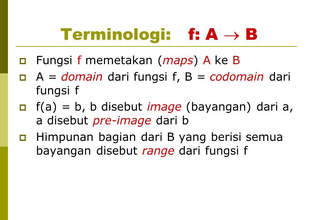 Terminologi: f: A  B  Fungsi f memetakan (maps) A ke B  A = domain dari fungsi f, B = codomain dari fungsi f  f(a) = b, b disebut image (bayangan)