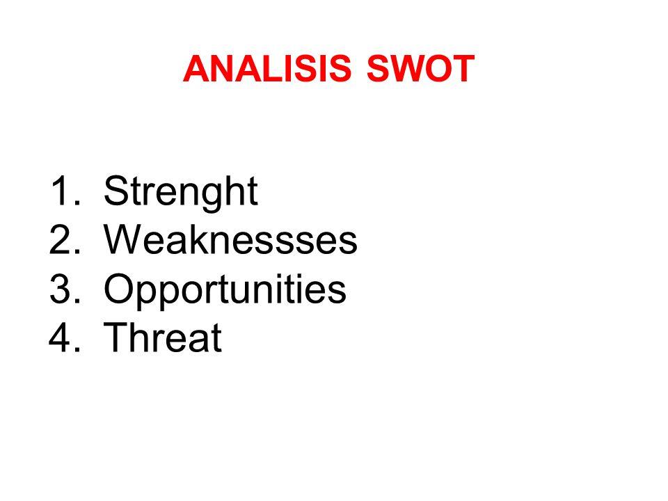 ANALISIS SWOT 1.Strenght 2.Weaknessses 3.Opportunities 4.Threat