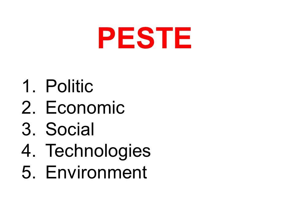 PESTE 1.Politic 2.Economic 3.Social 4.Technologies 5.Environment