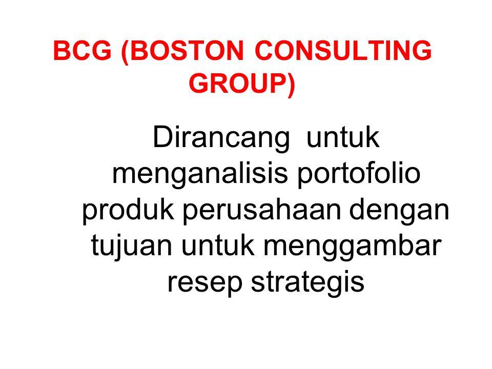BCG (BOSTON CONSULTING GROUP) Dirancang untuk menganalisis portofolio produk perusahaan dengan tujuan untuk menggambar resep strategis