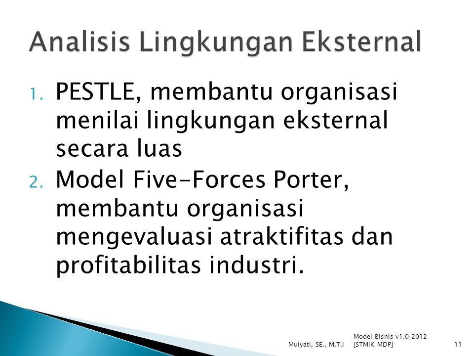 1.PESTLE, membantu organisasi menilai lingkungan eksternal secara luas 2.
