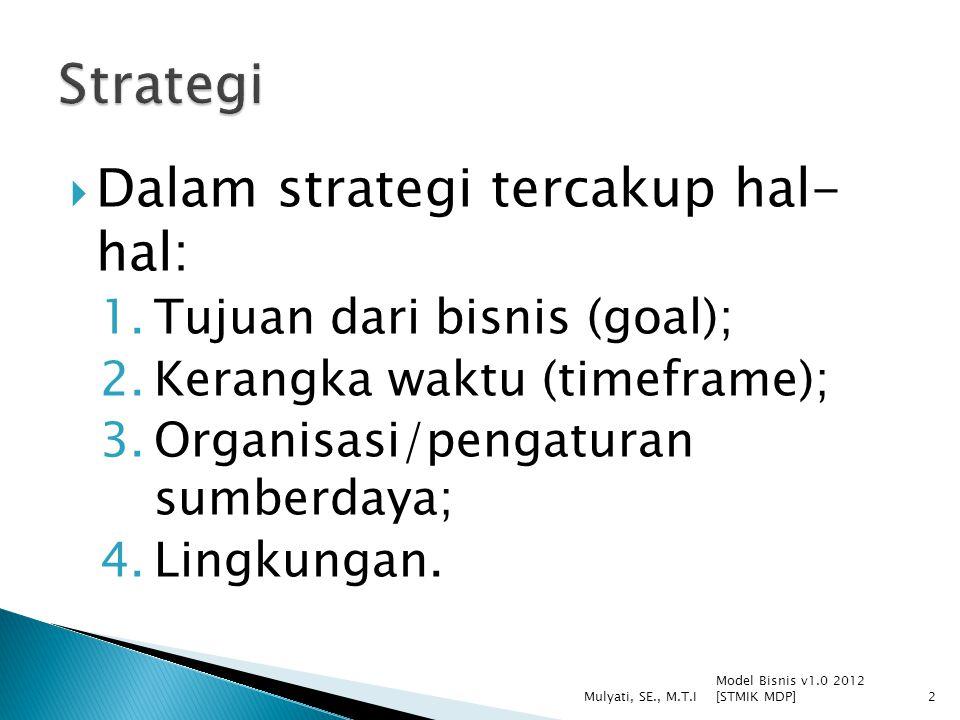 Model Bisnis v1.0 2012 [STMIK MDP] Mulyati, SE., M.T.I13