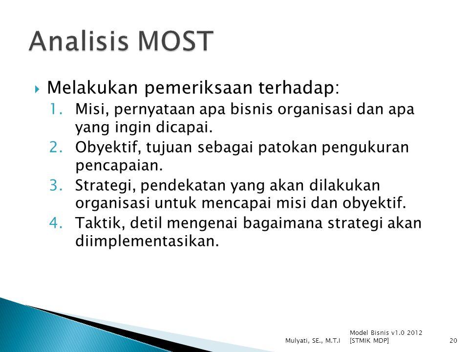  Melakukan pemeriksaan terhadap: 1.Misi, pernyataan apa bisnis organisasi dan apa yang ingin dicapai.