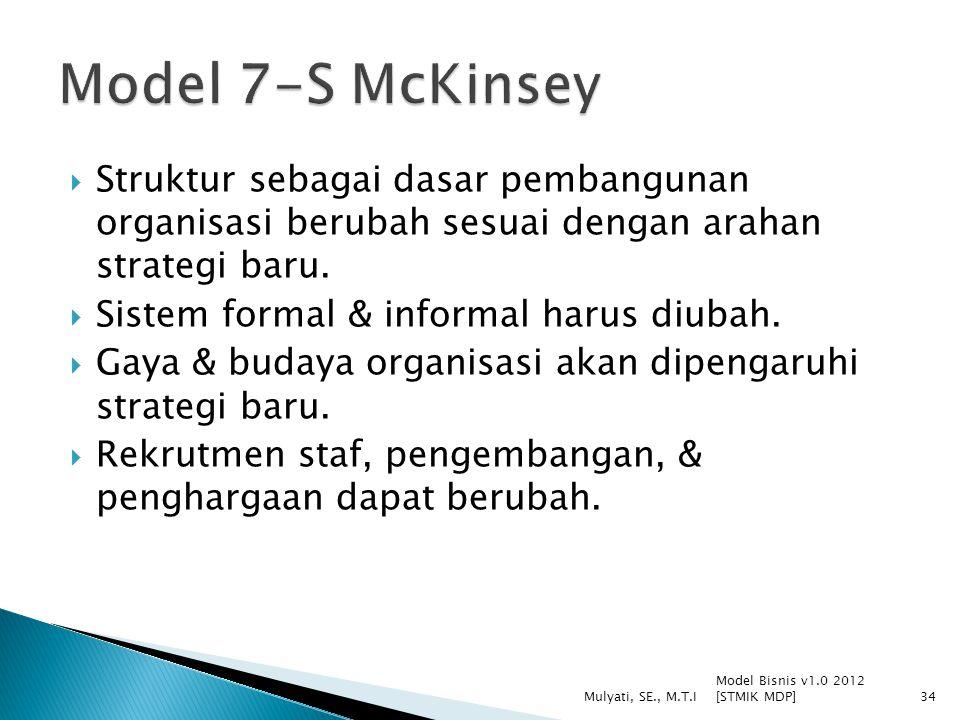 Struktur sebagai dasar pembangunan organisasi berubah sesuai dengan arahan strategi baru.