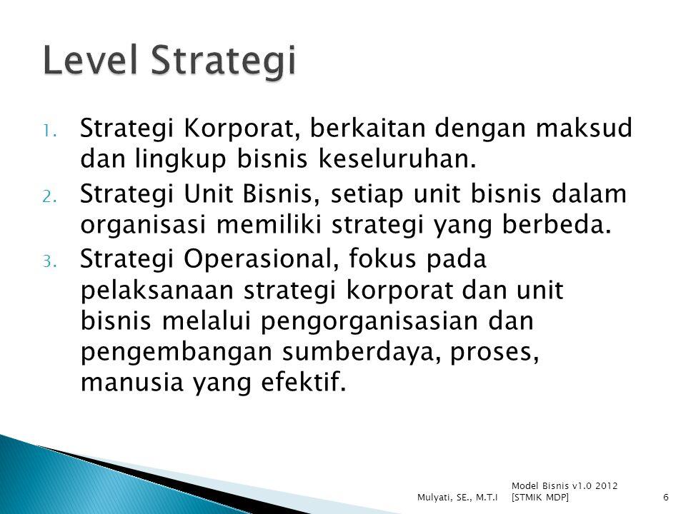 1.Strategi Korporat, berkaitan dengan maksud dan lingkup bisnis keseluruhan.