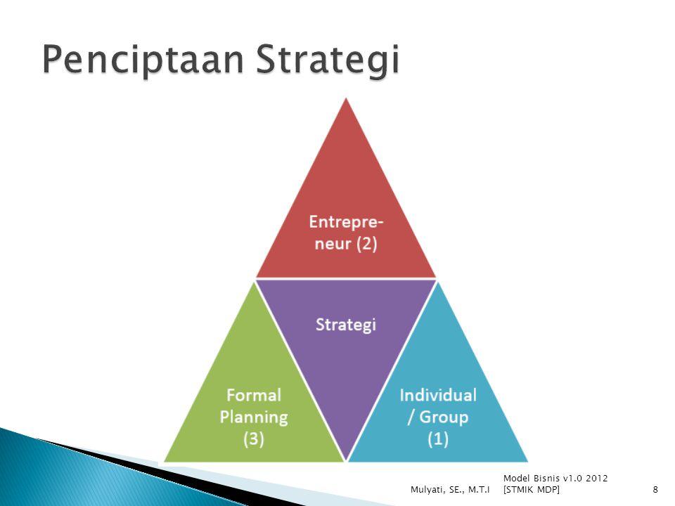  Menentang status quo setiap waktu. Membangun dan mengkomunikasikan arahan yang jelas.