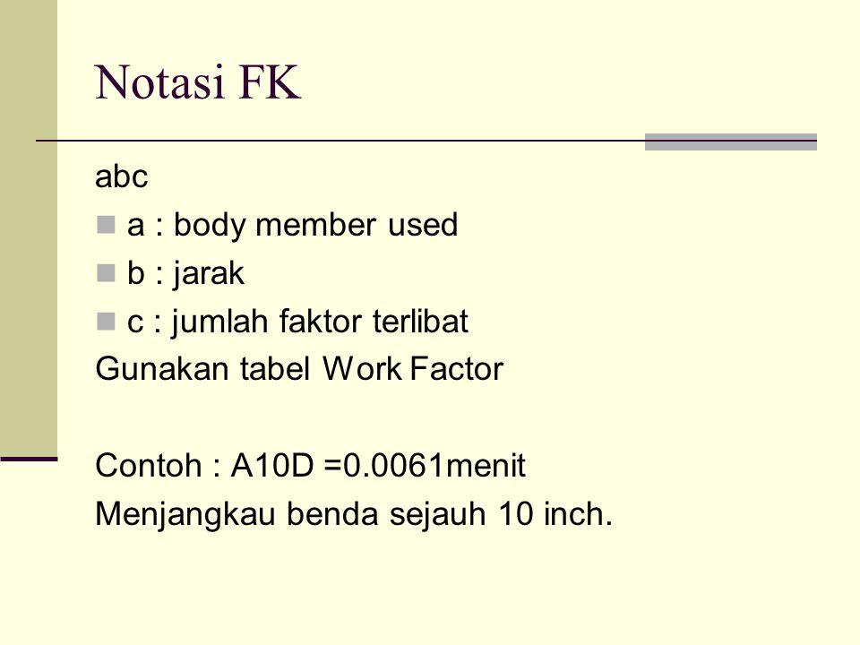 Notasi FK abc a : body member used b : jarak c : jumlah faktor terlibat Gunakan tabel Work Factor Contoh : A10D =0.0061menit Menjangkau benda sejauh 1