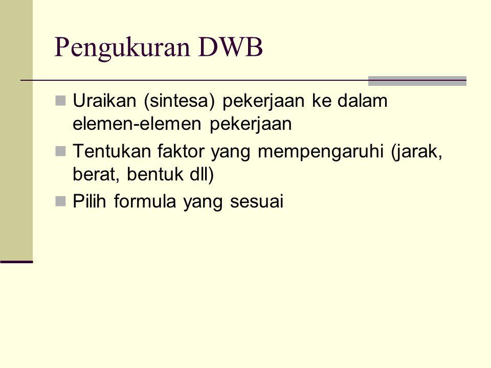 Pengukuran DWB Uraikan (sintesa) pekerjaan ke dalam elemen-elemen pekerjaan Tentukan faktor yang mempengaruhi (jarak, berat, bentuk dll) Pilih formula