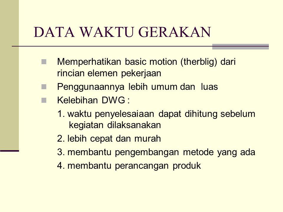 DATA WAKTU GERAKAN Memperhatikan basic motion (therblig) dari rincian elemen pekerjaan Penggunaannya lebih umum dan luas Kelebihan DWG : 1. waktu peny