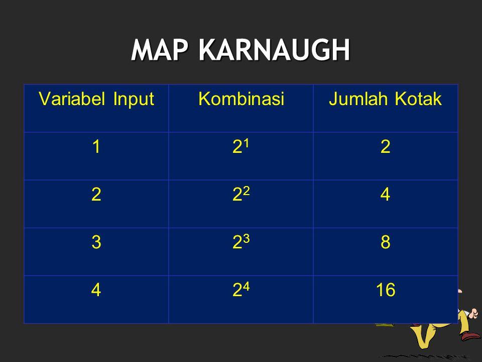 MAP KARNAUGH Variabel InputKombinasiJumlah Kotak 12121 2 22 4 32323 8 42424 16