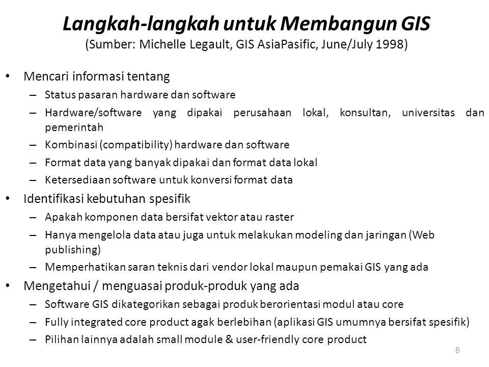 8 Langkah-langkah untuk Membangun GIS (Sumber: Michelle Legault, GIS AsiaPasific, June/July 1998) Mencari informasi tentang – Status pasaran hardware