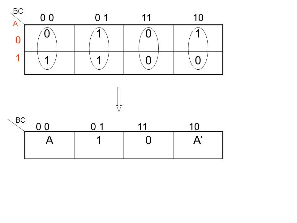 1010 0011 BC A 00 01 11 10 0101 A'B'C'+BC+AB K – map : 1010 0011 BCBC A 00 01 11 10 0101 C' C 01+C MEV : A'B'C'+AB+BC A B 0 1 0101