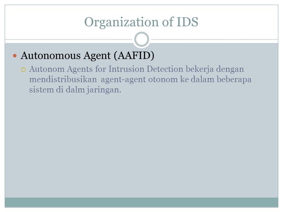 Organization of IDS Autonomous Agent (AAFID)  Autonom Agents for Intrusion Detection bekerja dengan mendistribusikan agent-agent otonom ke dalam bebe