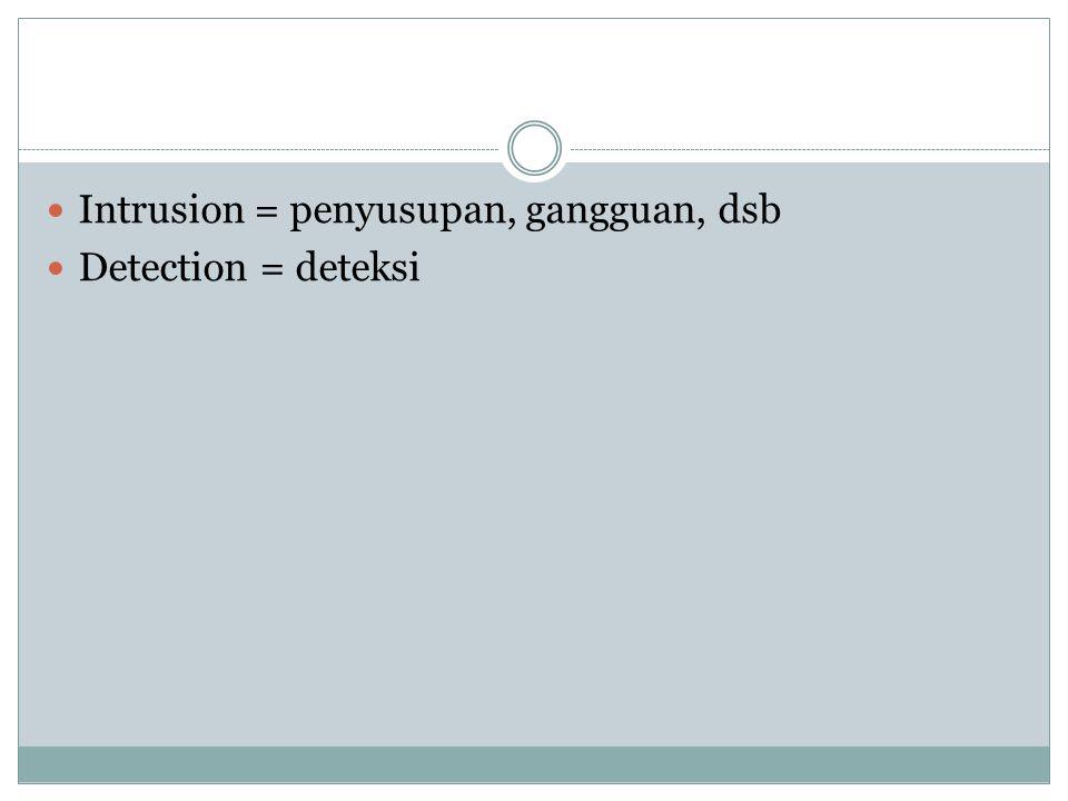 Intrusion = penyusupan, gangguan, dsb Detection = deteksi