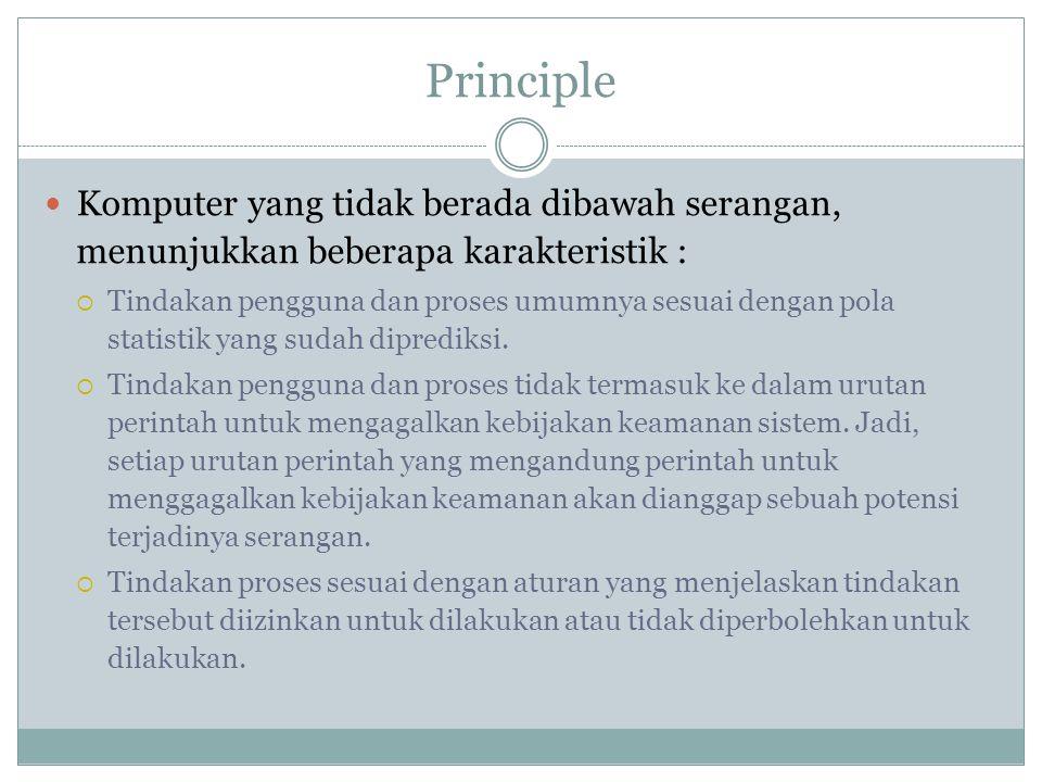 Principle Komputer yang tidak berada dibawah serangan, menunjukkan beberapa karakteristik :  Tindakan pengguna dan proses umumnya sesuai dengan pola