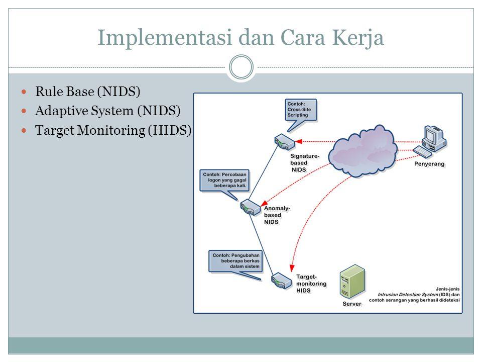 Implementasi dan Cara Kerja Rule Base (NIDS) Adaptive System (NIDS) Target Monitoring (HIDS)