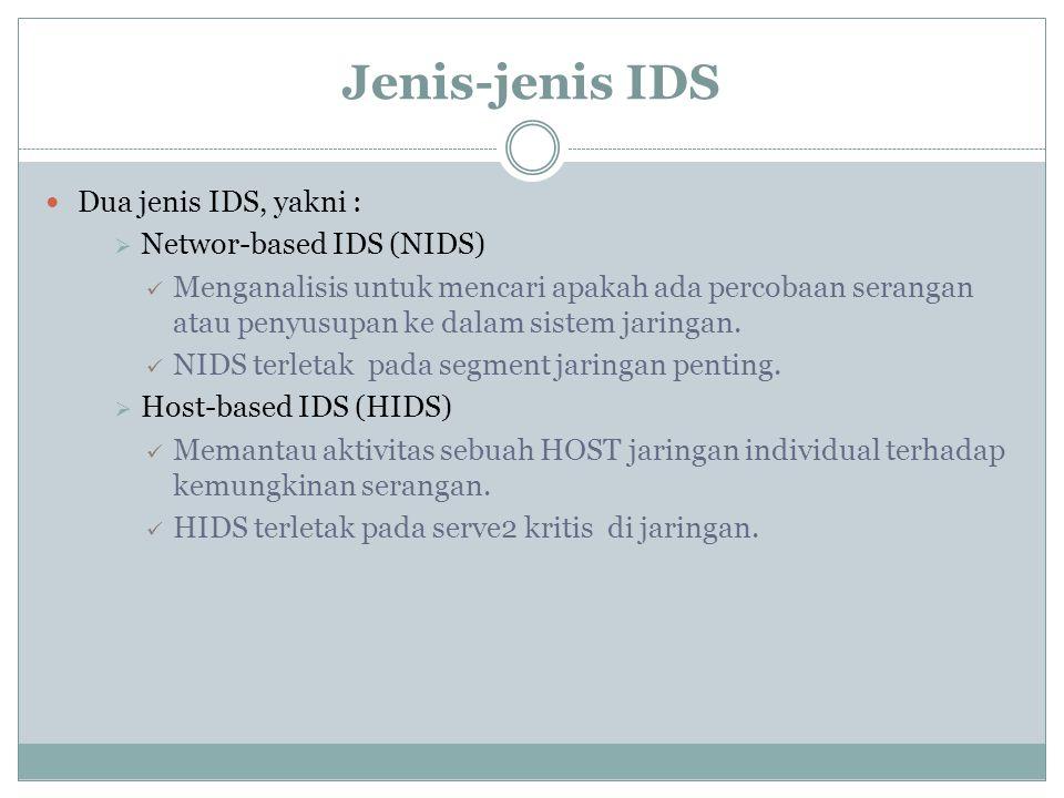Jenis-jenis IDS Dua jenis IDS, yakni :  Networ-based IDS (NIDS) Menganalisis untuk mencari apakah ada percobaan serangan atau penyusupan ke dalam sis