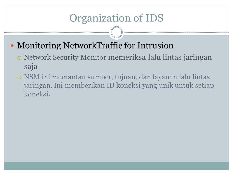 Organization of IDS Monitoring NetworkTraffic for Intrusion  Network Security Monitor memeriksa lalu lintas jaringan saja  NSM ini memantau sumber,