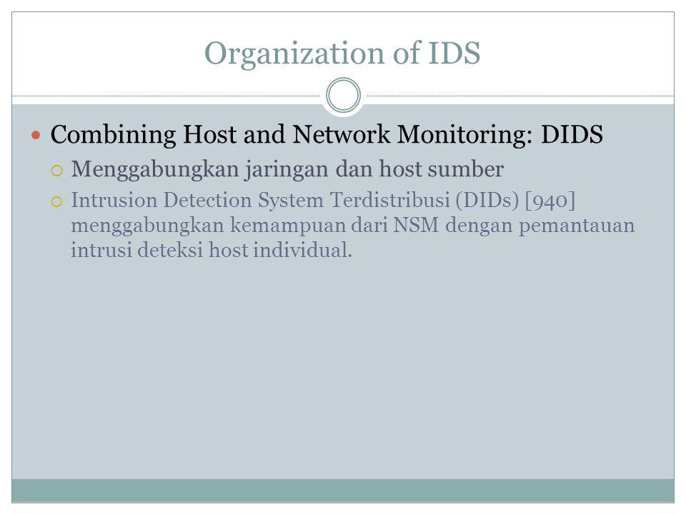 Organization of IDS Combining Host and Network Monitoring: DIDS  Menggabungkan jaringan dan host sumber  Intrusion Detection System Terdistribusi (D