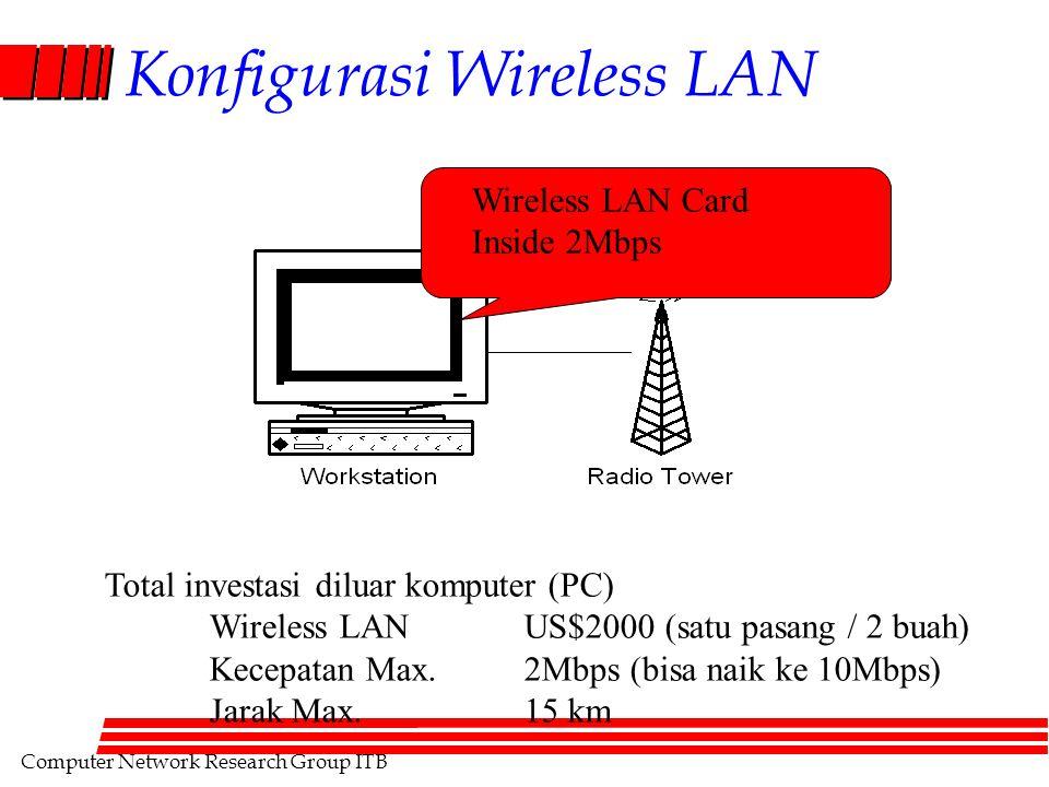 Computer Network Research Group ITB Konfigurasi Wireless LAN Wireless LAN Card Inside 2Mbps Total investasi diluar komputer (PC) Wireless LAN US$2000 (satu pasang / 2 buah) Kecepatan Max.2Mbps (bisa naik ke 10Mbps) Jarak Max.15 km
