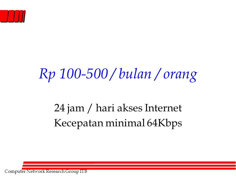 Computer Network Research Group ITB Akses Internet bagi Institusi l Harga Sewa VSAT + Akses Internet US$2000 - 2500 / bulan l Akses Internet lokal menggunakan WaveLAN US$1500-2000 / bulan