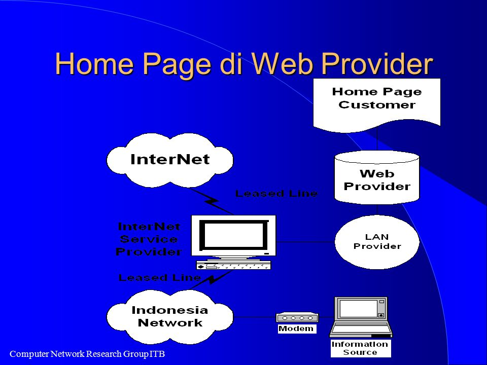 Computer Network Research Group ITB Home Page di Web Provider