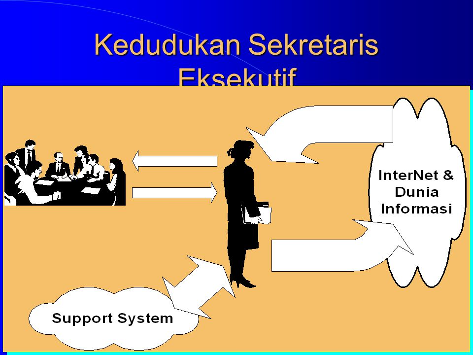 Computer Network Research Group ITB Kedudukan Sekretaris Eksekutif