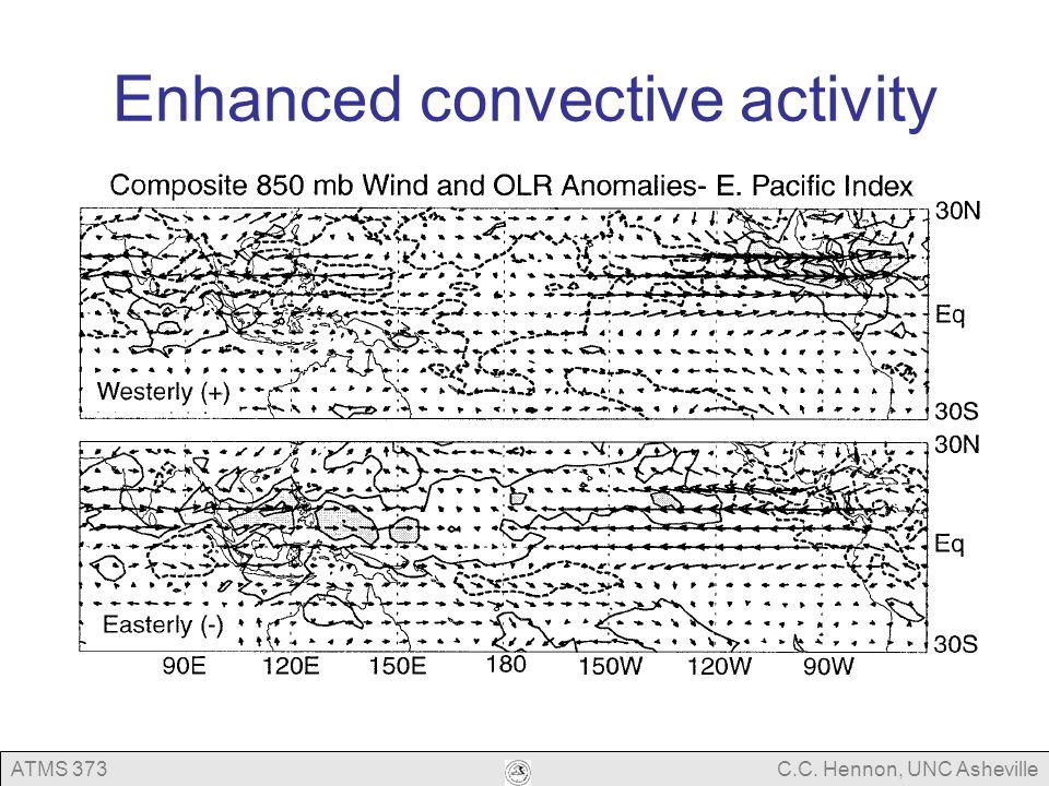ATMS 373C.C. Hennon, UNC Asheville Enhanced convective activity